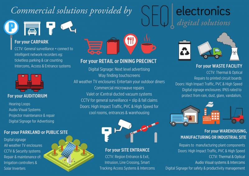 Home | SEQ Electronics & Entrance Systems